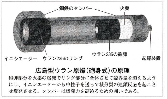 原爆 広島 型