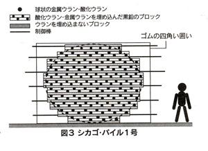 澤田先生の反核ゼミ